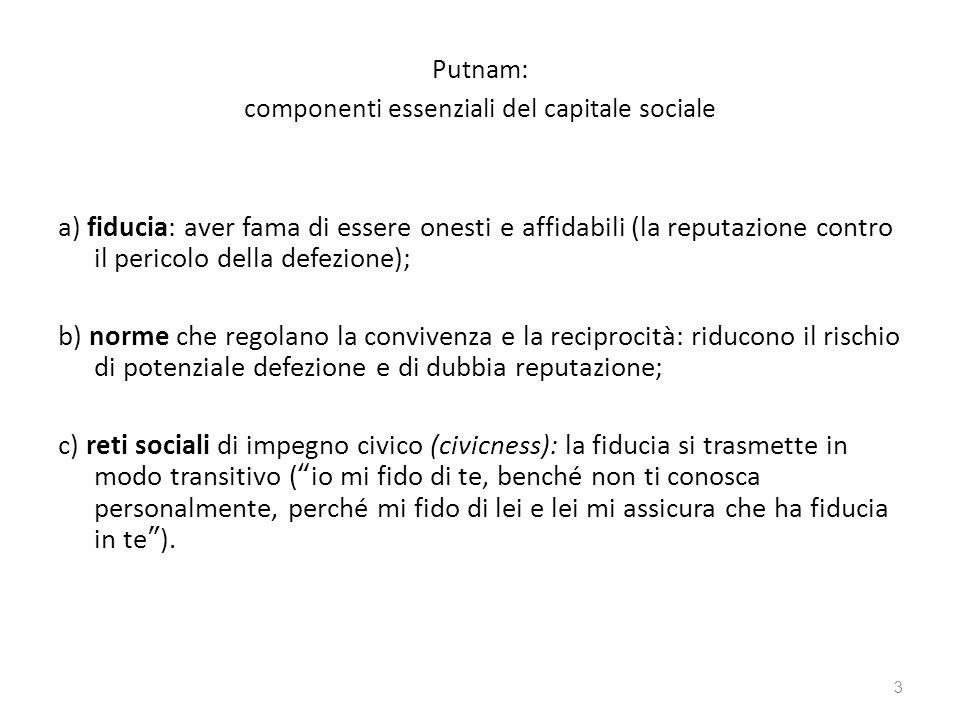 Putnam: componenti essenziali del capitale sociale a) fiducia: aver fama di essere onesti e affidabili (la reputazione contro il pericolo della defezi