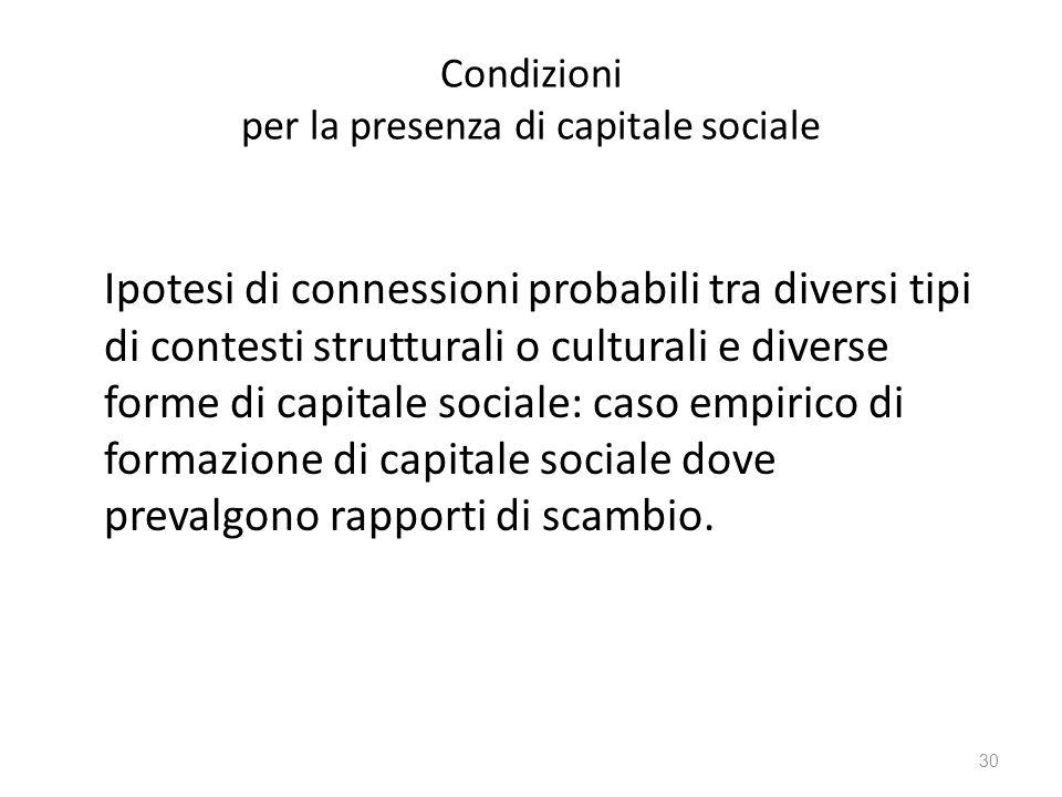 Condizioni per la presenza di capitale sociale Ipotesi di connessioni probabili tra diversi tipi di contesti strutturali o culturali e diverse forme d