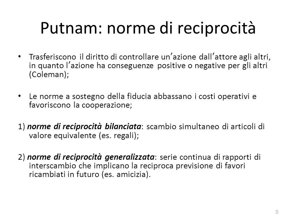 Putnam: norme di reciprocità Trasferiscono il diritto di controllare un'azione dall'attore agli altri, in quanto l'azione ha conseguenze positive o ne