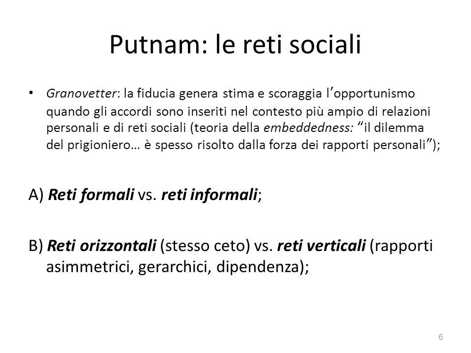 Putnam: le reti sociali Granovetter: la fiducia genera stima e scoraggia l'opportunismo quando gli accordi sono inseriti nel contesto più ampio di rel