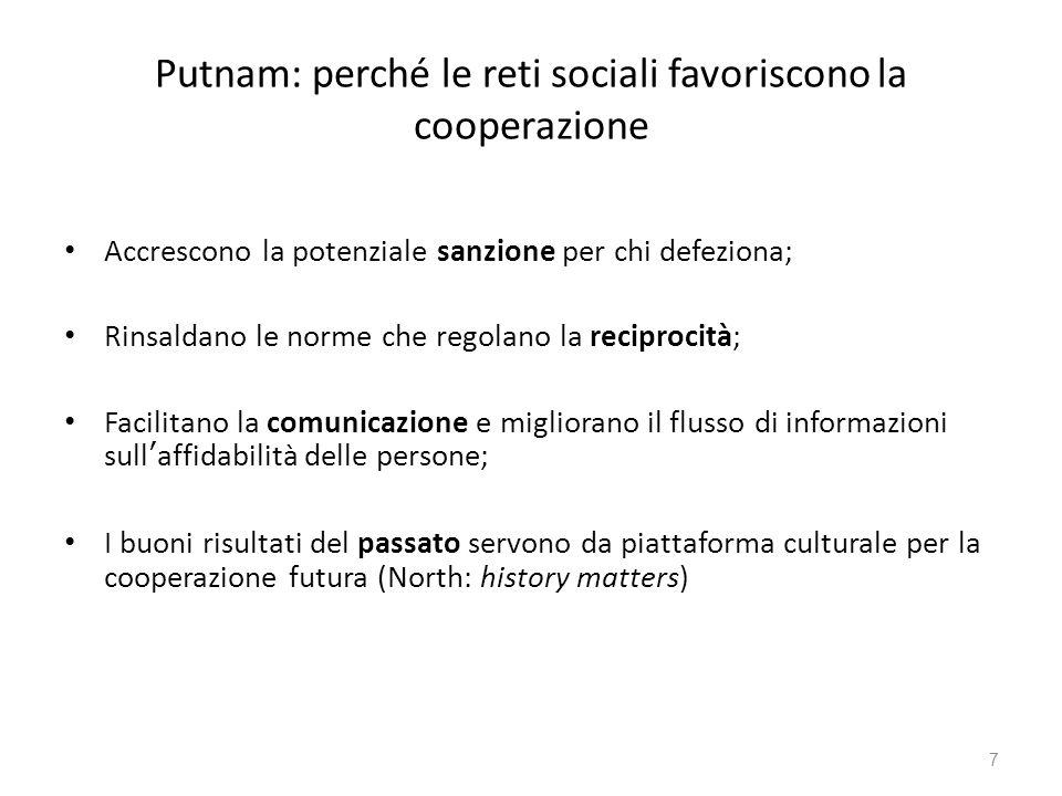 Putnam: perché le reti sociali favoriscono la cooperazione Accrescono la potenziale sanzione per chi defeziona; Rinsaldano le norme che regolano la re
