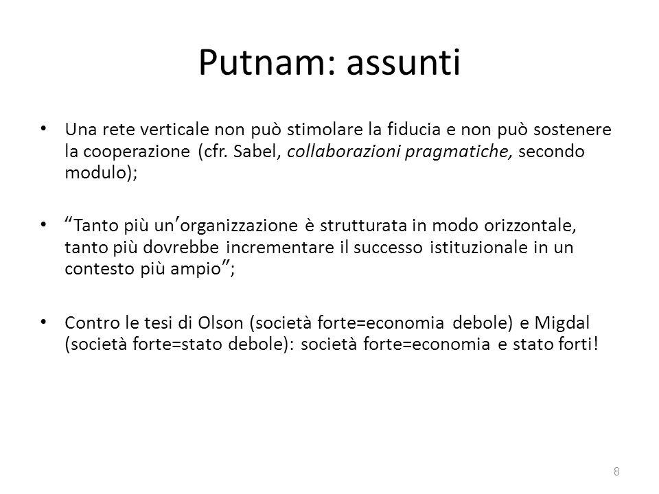 Putnam: assunti Una rete verticale non può stimolare la fiducia e non può sostenere la cooperazione (cfr. Sabel, collaborazioni pragmatiche, secondo m