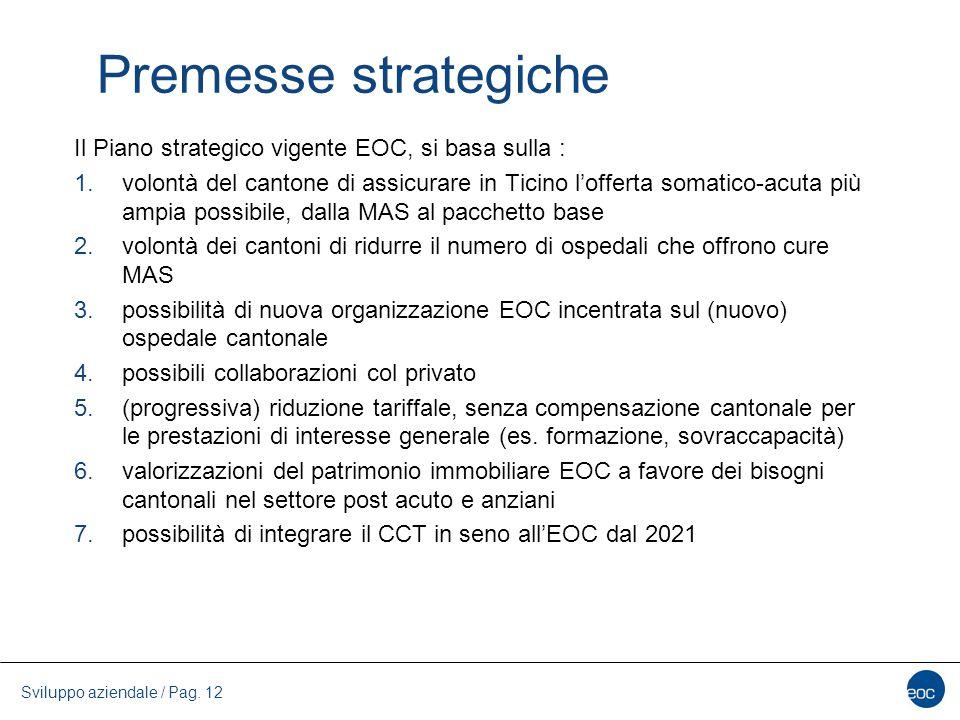 Premesse strategiche Il Piano strategico vigente EOC, si basa sulla : 1.volontà del cantone di assicurare in Ticino l'offerta somatico-acuta più ampia