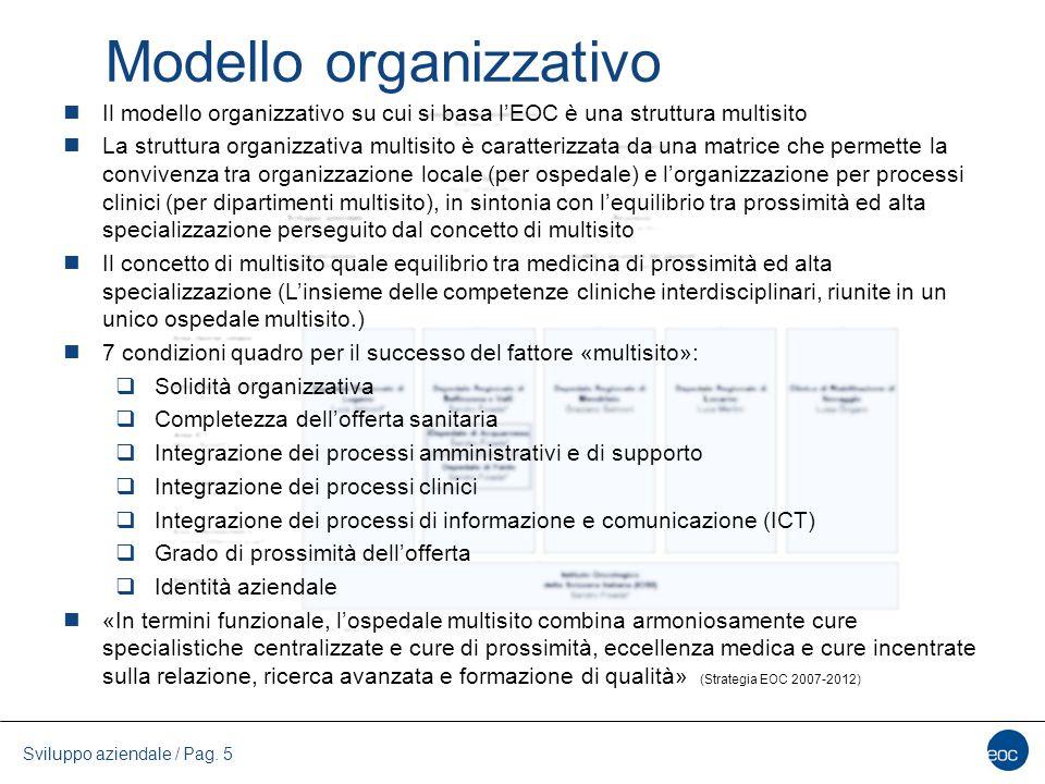 Sviluppo aziendale / Pag. 5 Modello organizzativo Il modello organizzativo su cui si basa l'EOC è una struttura multisito La struttura organizzativa m