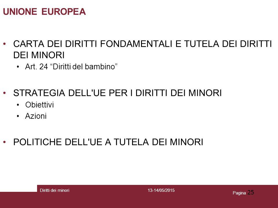 """Pagina 25 UNIONE EUROPEA CARTA DEI DIRITTI FONDAMENTALI E TUTELA DEI DIRITTI DEI MINORI Art. 24 """"Diritti del bambino"""" STRATEGIA DELL'UE PER I DIRITTI"""