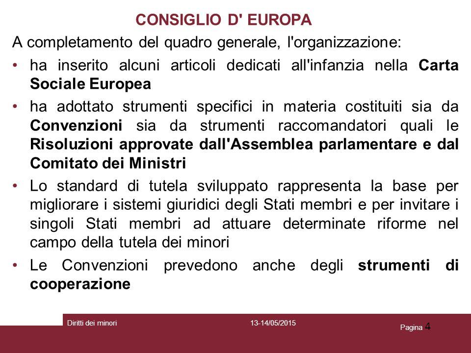 13-14/05/2015Diritti dei minori Pagina 4 CONSIGLIO D' EUROPA A completamento del quadro generale, l'organizzazione: ha inserito alcuni articoli dedica
