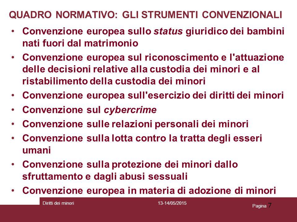 Pagina 7 QUADRO NORMATIVO: GLI STRUMENTI CONVENZIONALI Convenzione europea sullo status giuridico dei bambini nati fuori dal matrimonio Convenzione eu