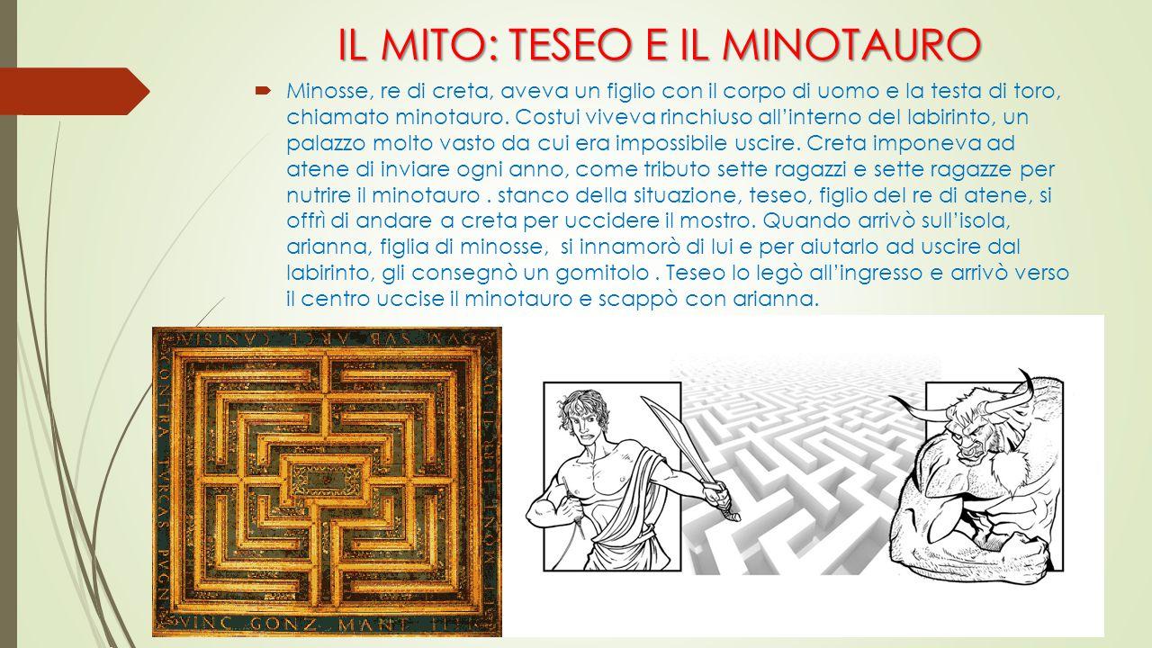 IL MITO: TESEO E IL MINOTAURO  Minosse, re di creta, aveva un figlio con il corpo di uomo e la testa di toro, chiamato minotauro. Costui viveva rinch