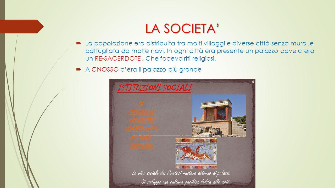 LA SOCIETA' LA SOCIETA'  La popolazione era distribuita tra molti villaggi e diverse città senza mura,e pattugliata da molte navi. In ogni città era