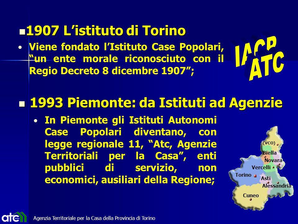 """Agenzia Territoriale per la Casa della Provincia di Torino Viene fondato l'Istituto Case Popolari, """"un ente morale riconosciuto con il Regio Decreto 8"""