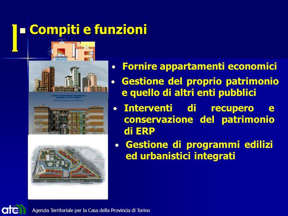 Agenzia Territoriale per la Casa della Provincia di Torino Compiti e funzioni Compiti e funzioni Fornire appartamenti economici Gestione del proprio p