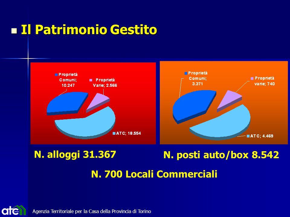 Agenzia Territoriale per la Casa della Provincia di Torino Il Patrimonio Gestito Il Patrimonio Gestito N. alloggi 31.367 N. posti auto/box 8.542 N. 70