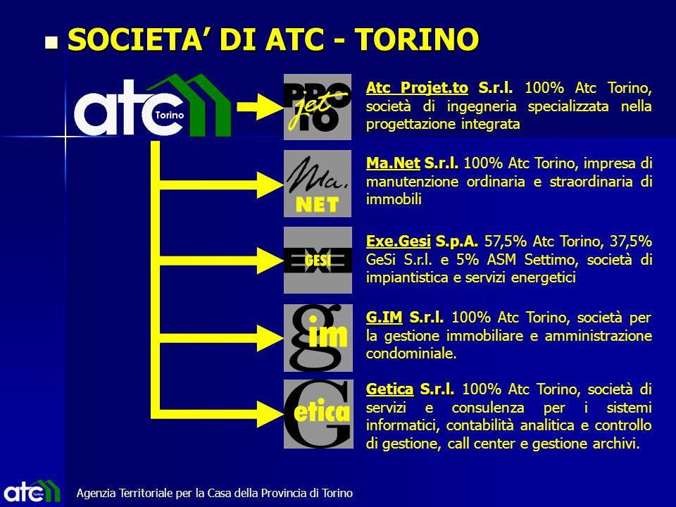 Agenzia Territoriale per la Casa della Provincia di Torino Atc Projet.to Atc Projet.to S.r.l. 100% Atc Torino, società di ingegneria specializzata nel