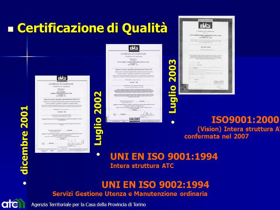Agenzia Territoriale per la Casa della Provincia di Torino Certificazione di Qualità Certificazione di Qualità UNI EN ISO 9002:1994 Servizi Gestione Utenza e Manutenzione ordinaria dicembre 2001 dicembre 2001 Luglio 2002 Luglio 2002 Luglio 2003 Luglio 2003 UNI EN ISO 9001:1994 Intera struttura ATC ISO9001:2000 (Vision) Intera struttura ATC confermata nel 2007