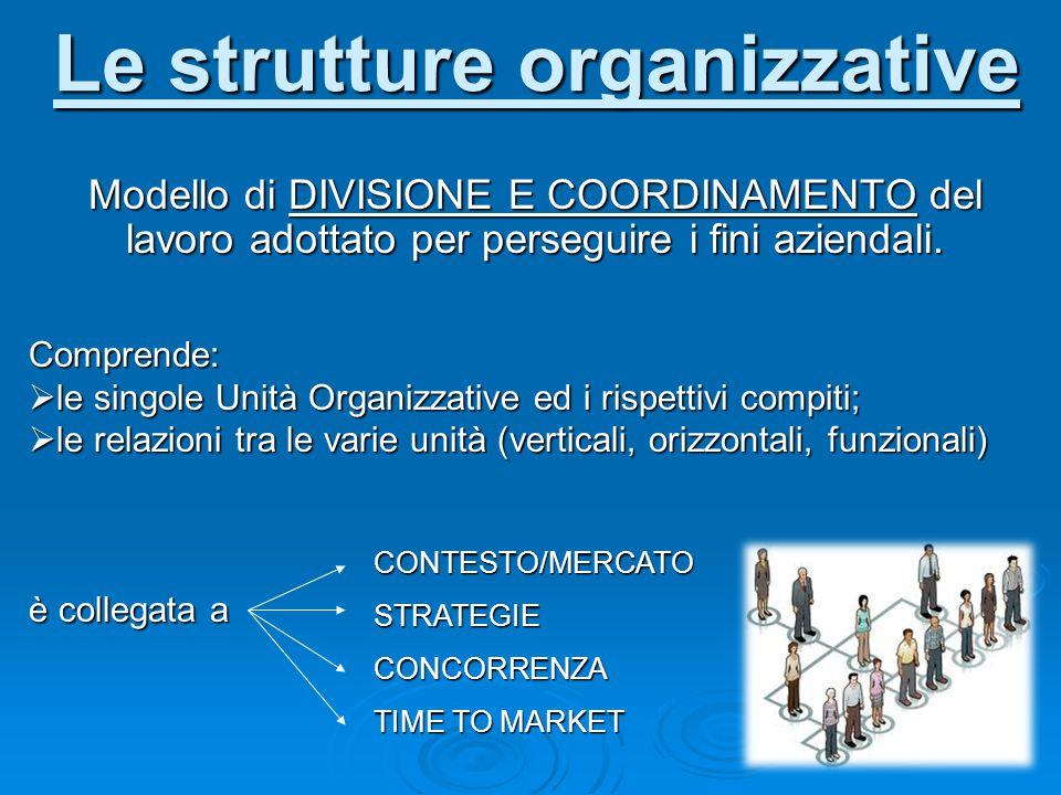 Le strutture organizzative Modello di DIVISIONE E COORDINAMENTO del lavoro adottato per perseguire i fini aziendali. Comprende:  le singole Unità Org