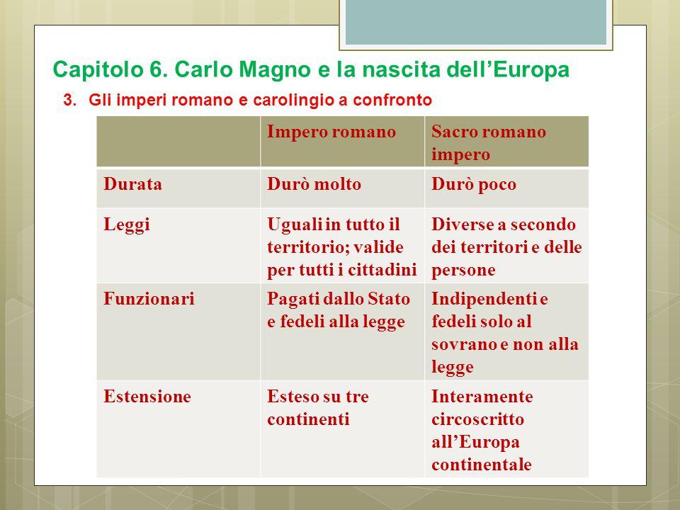 Capitolo 6. Carlo Magno e la nascita dell'Europa 3.Gli imperi romano e carolingio a confronto Impero romanoSacro romano impero DurataDurò moltoDurò po
