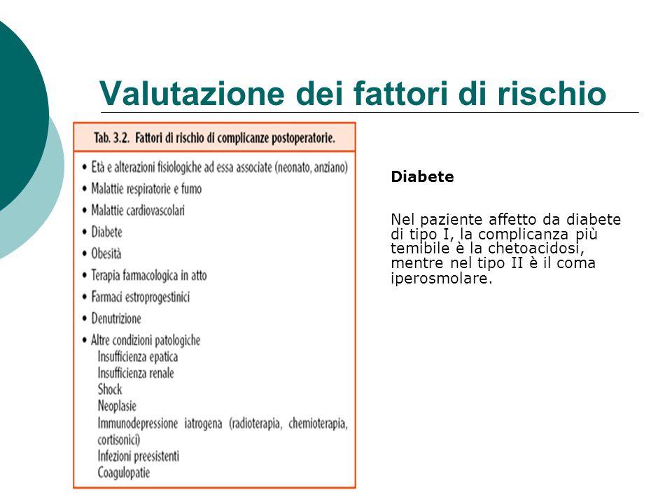 Valutazione dei fattori di rischio Diabete Nel paziente affetto da diabete di tipo I, la complicanza più temibile è la chetoacidosi, mentre nel tipo II è il coma iperosmolare.
