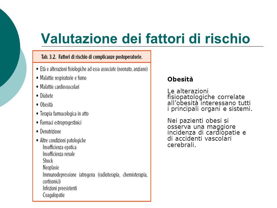 Valutazione dei fattori di rischio Obesità Le alterazioni fisiopatologiche correlate all'obesità interessano tutti i principali organi e sistemi.