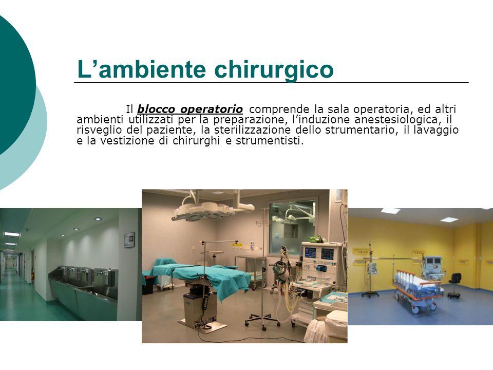 L'ambiente chirurgico Il blocco operatorio comprende la sala operatoria, ed altri ambienti utilizzati per la preparazione, l'induzione anestesiologica, il risveglio del paziente, la sterilizzazione dello strumentario, il lavaggio e la vestizione di chirurghi e strumentisti.