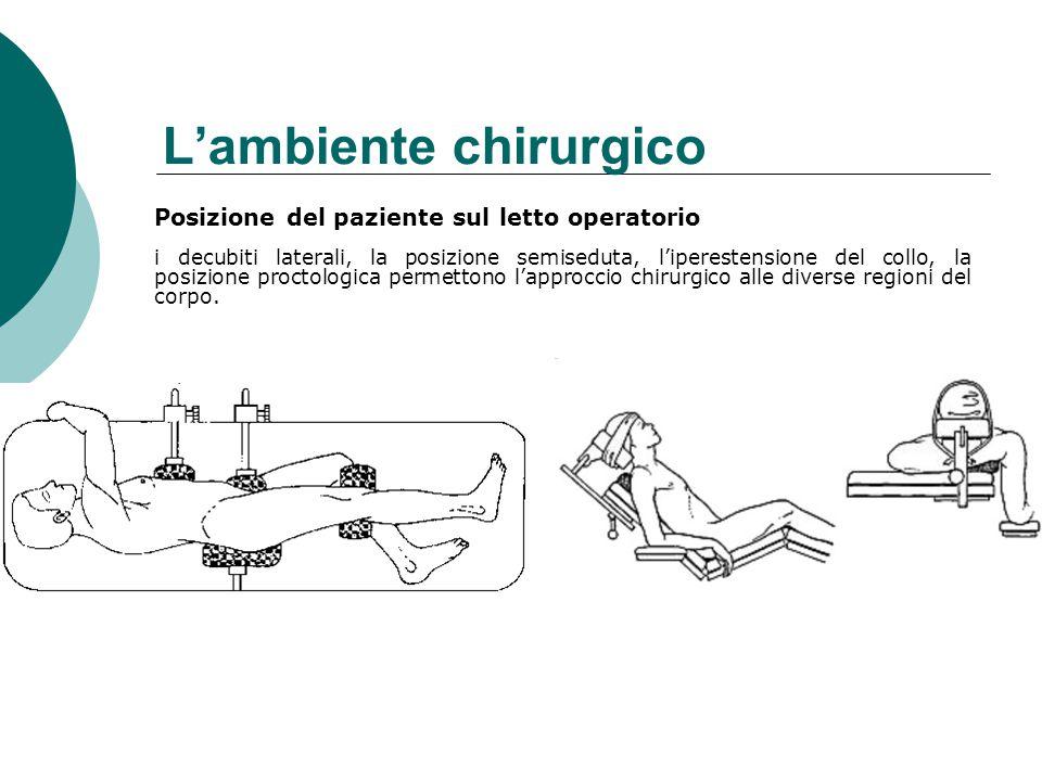 L'ambiente chirurgico Posizione del paziente sul letto operatorio i decubiti laterali, la posizione semiseduta, l'iperestensione del collo, la posizione proctologica permettono l'approccio chirurgico alle diverse regioni del corpo.