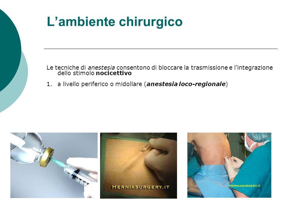 L'ambiente chirurgico Le tecniche di anestesia consentono di bloccare la trasmissione e l'integrazione dello stimolo nocicettivo 1.a livello periferico o midollare (anestesia loco-regionale)