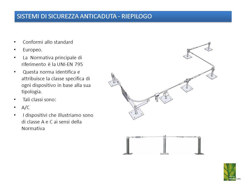Linea di ancoraggio flessibile orizzontale classe C ( Linea Vita )