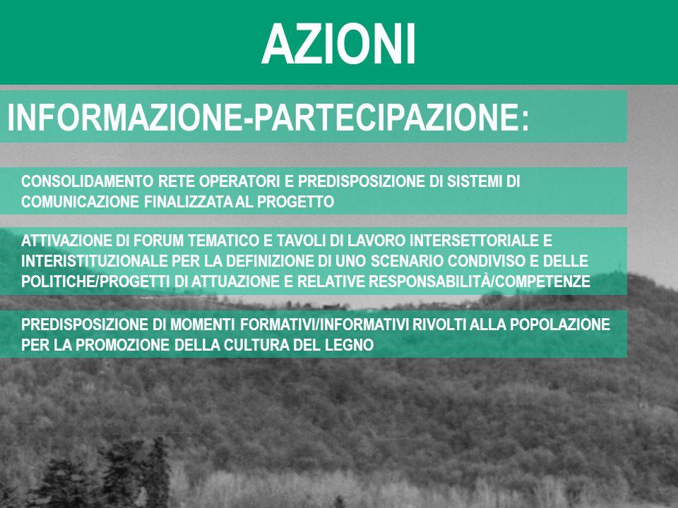 AZIONI INFORMAZIONE-PARTECIPAZIONE: CONSOLIDAMENTO RETE OPERATORI E PREDISPOSIZIONE DI SISTEMI DI COMUNICAZIONE FINALIZZATA AL PROGETTO PREDISPOSIZION