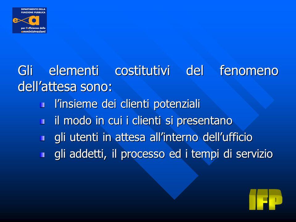 La Regione Friuli – Venezia Giulia, avvalendosi di Insiel Spa, sta costituendo lo Sportello Unificato al Cittadino quale punto di incontro tra la pubblica Amministrazione (Uffici della Regione, della Provincia, del Comune, delle AA.SS.LL.) per quanto riguarda la trasparenza, la certificazione, la prenotazione dei servizi e i pagamenti.