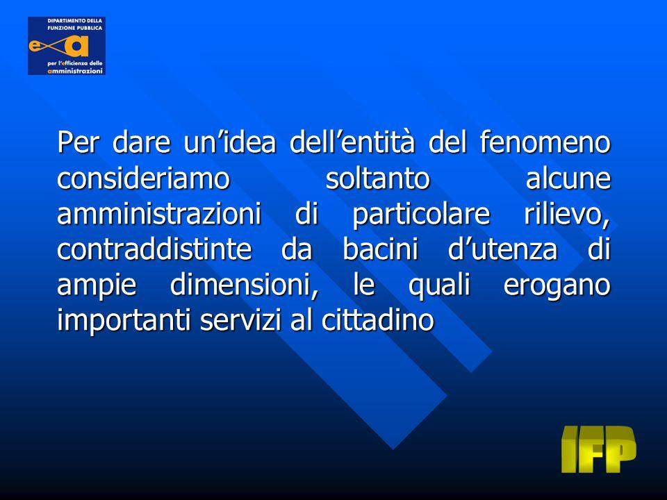 Contatti sono stati stabiliti anche con aziende che forniscono servizi alle pubbliche Amministrazioni con forte ricaduta sui cittadini: Telecom Italia Spa e Atesia Spa (per i call- center) Insiel Spa (concessionaria dei servizi informatici della Regione Friuli – Venezia Giulia)