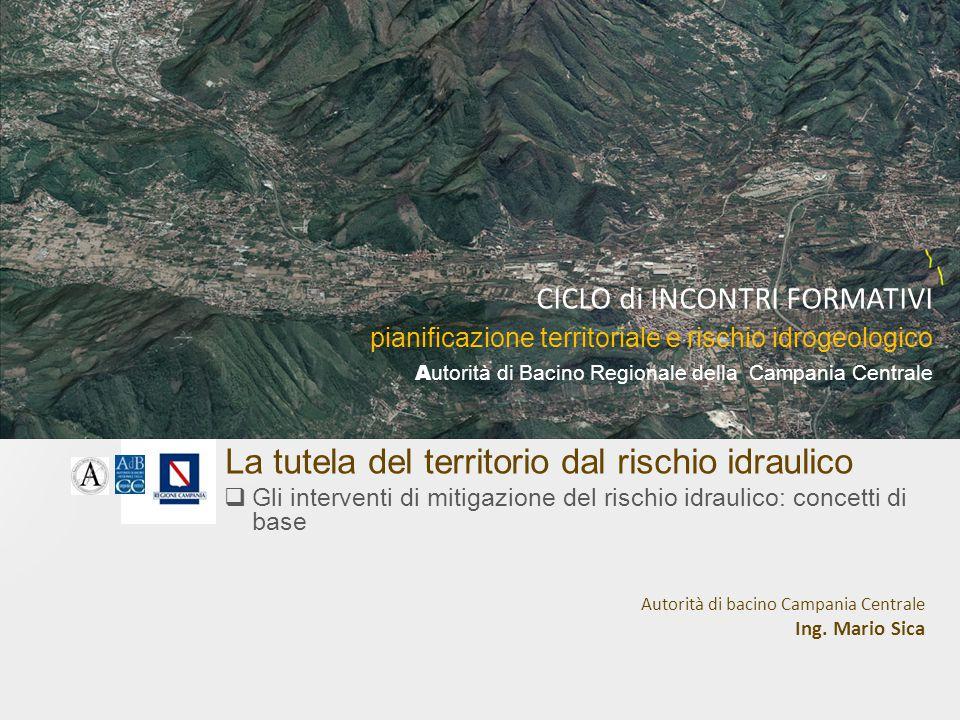 La tutela del territorio dal rischio idraulico  Gli interventi di mitigazione del rischio idraulico: concetti di base Autorità di bacino Campania Cen