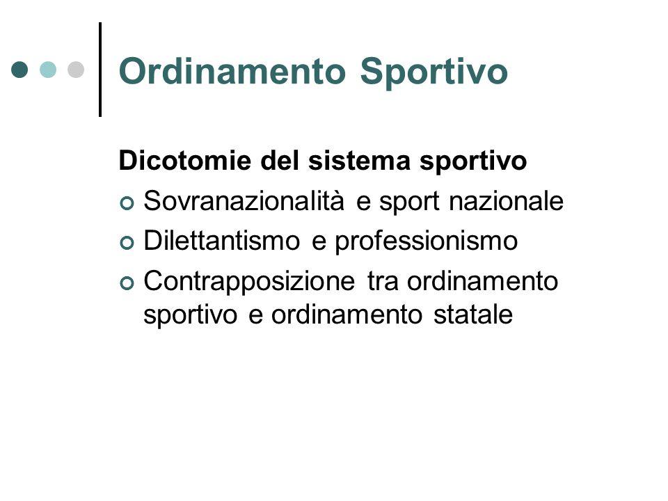 Ordinamento Sportivo Dicotomie del sistema sportivo Sovranazionalità e sport nazionale Dilettantismo e professionismo Contrapposizione tra ordinamento sportivo e ordinamento statale