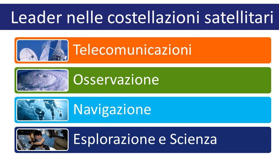 Leader nelle costellazioni satellitari Telecomunicazioni Osservazione Navigazione Esplorazione e Scienza