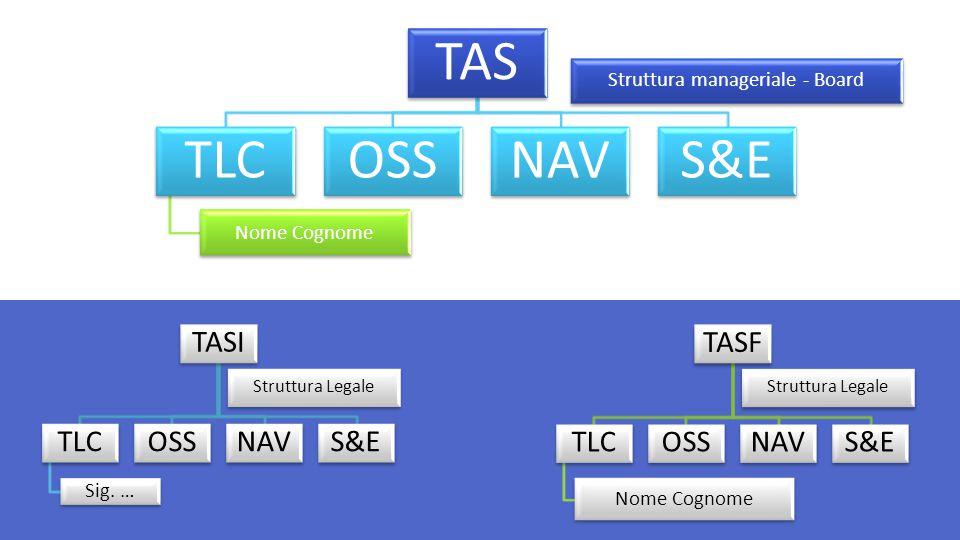 TAS TLC Nome Cognome OSSNAVS&E TASF TLC Nome Cognome OSSNAVS&E Struttura Legale TASI TLC Sig.