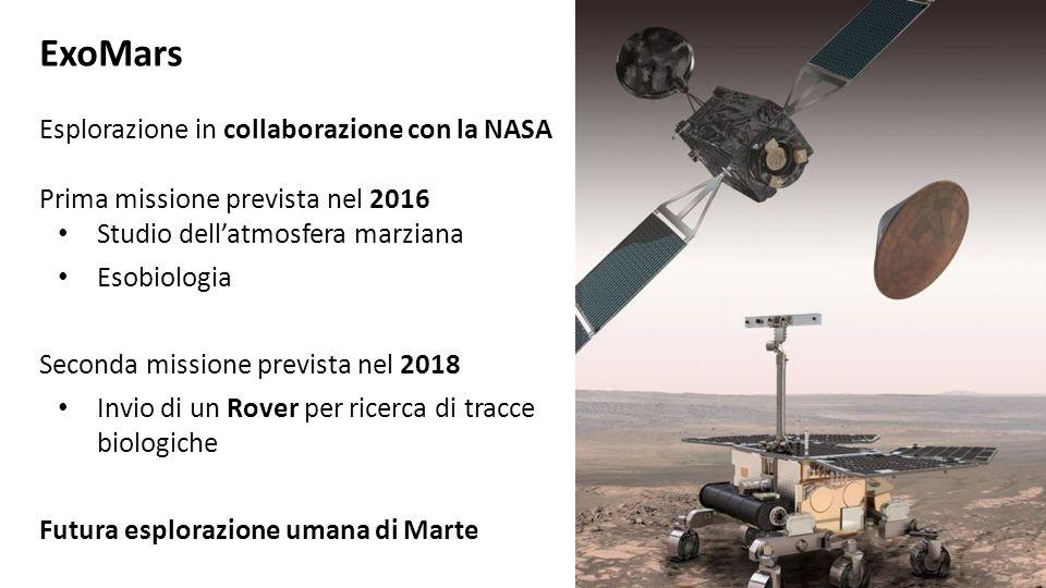 ExoMars Esplorazione in collaborazione con la NASA Prima missione prevista nel 2016 Studio dell'atmosfera marziana Esobiologia Seconda missione prevista nel 2018 Invio di un Rover per ricerca di tracce biologiche Futura esplorazione umana di Marte MARTE: ANDATA E… RITORNO?