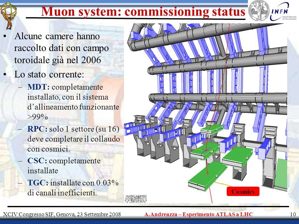 Muon system: commissioning status Alcune camere hanno raccolto dati con campo toroidale già nel 2006 Lo stato corrente: –MDT: completamente installato, con il sistema d'allineamento funzionante >99% –RPC: solo 1 settore (su 16) deve completare il collaudo con cosmici.
