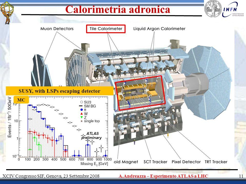 Calorimetria adronica XCIV Congresso SIF, Genova, 23 Settembre 2008A.Andreazza – Esperimento ATLAS a LHC11 SUSY, with LSPs escaping detector preliminary MC