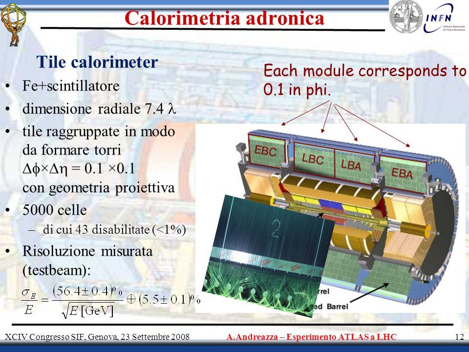 Calorimetria adronica Tile calorimeter Fe+scintillatore dimensione radiale 7.4 tile raggruppate in modo da formare torri  ×  = 0.1 ×0.1 con geometria proiettiva 5000 celle –di cui 43 disabilitate (<1%) Risoluzione misurata (testbeam): XCIV Congresso SIF, Genova, 23 Settembre 2008A.Andreazza – Esperimento ATLAS a LHC12 Each module corresponds to 0.1 in phi.