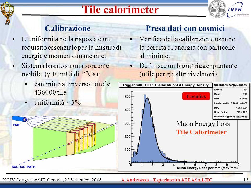 Presa dati con cosmici Verifica della calibrazione usando la perdita di energia con particelle al minimo.