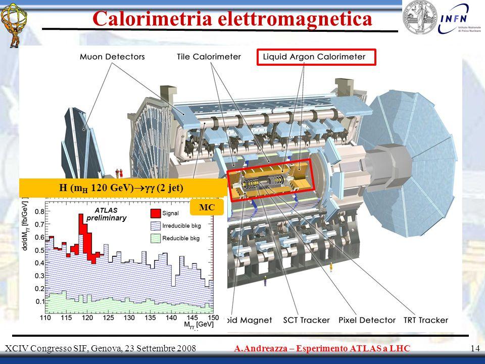 Calorimetria elettromagnetica XCIV Congresso SIF, Genova, 23 Settembre 2008A.Andreazza – Esperimento ATLAS a LHC14 H (m H 120 GeV)  (inclusive) preliminary MC H (m H 120 GeV)  (2 jet) preliminary MC
