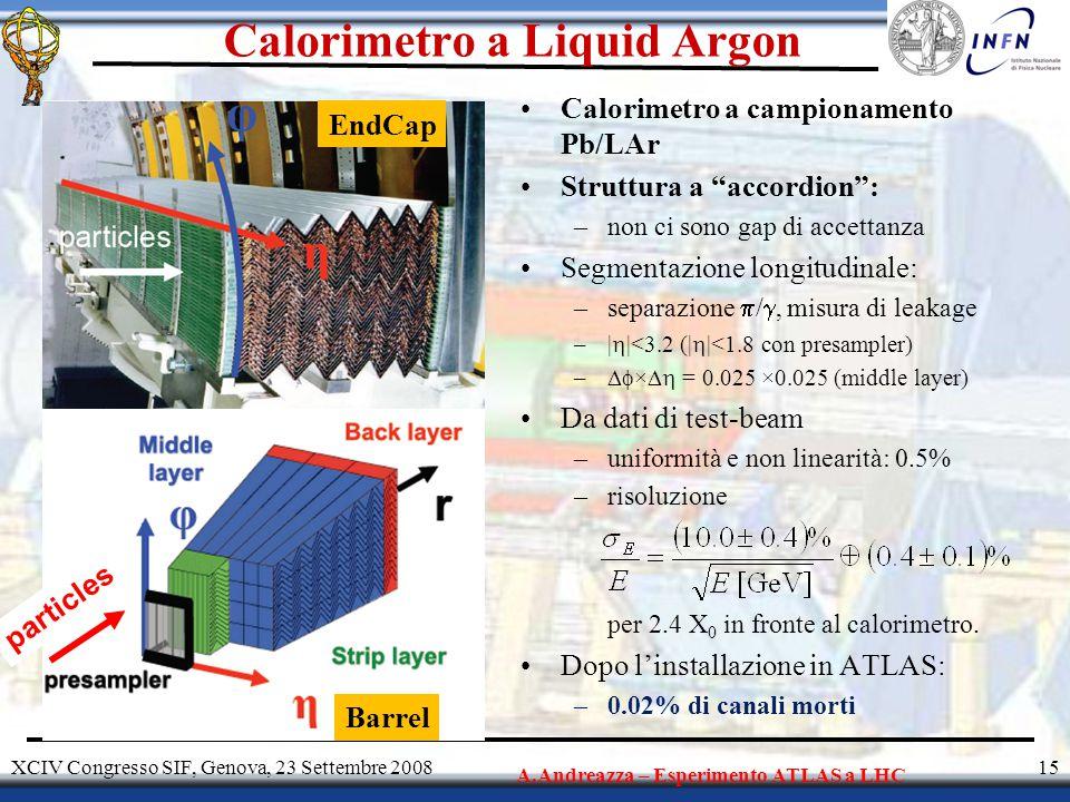 Calorimetro a Liquid Argon Calorimetro a campionamento Pb/LAr Struttura a accordion : –non ci sono gap di accettanza Segmentazione longitudinale: –separazione  / , misura di leakage –|  |<3.2 (|  |<1.8 con presampler) –  ×  = 0.025 ×0.025 (middle layer) Da dati di test-beam –uniformità e non linearità: 0.5% –risoluzione per 2.4 X 0 in fronte al calorimetro.