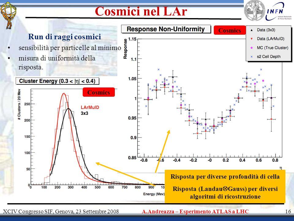 Cosmici nel LAr XCIV Congresso SIF, Genova, 23 Settembre 2008A.Andreazza – Esperimento ATLAS a LHC16 Run di raggi cosmici sensibilità per particelle al minimo misura di uniformità della risposta.