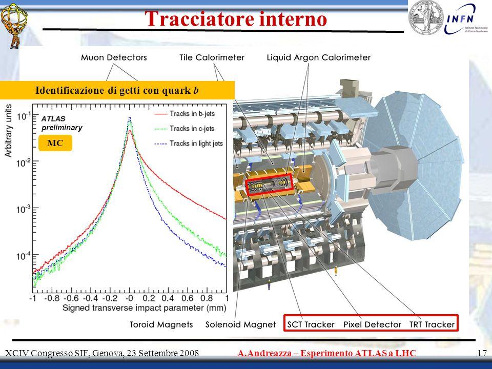 Misura di momento Identificazione di elettroni Ricostruzione dei vertici di interazione specialmente nel caso di pile-up Tracciatore interno XCIV Congresso SIF, Genova, 23 Settembre 2008A.Andreazza – Esperimento ATLAS a LHC17 preliminary Identificazione di getti con quark b MC