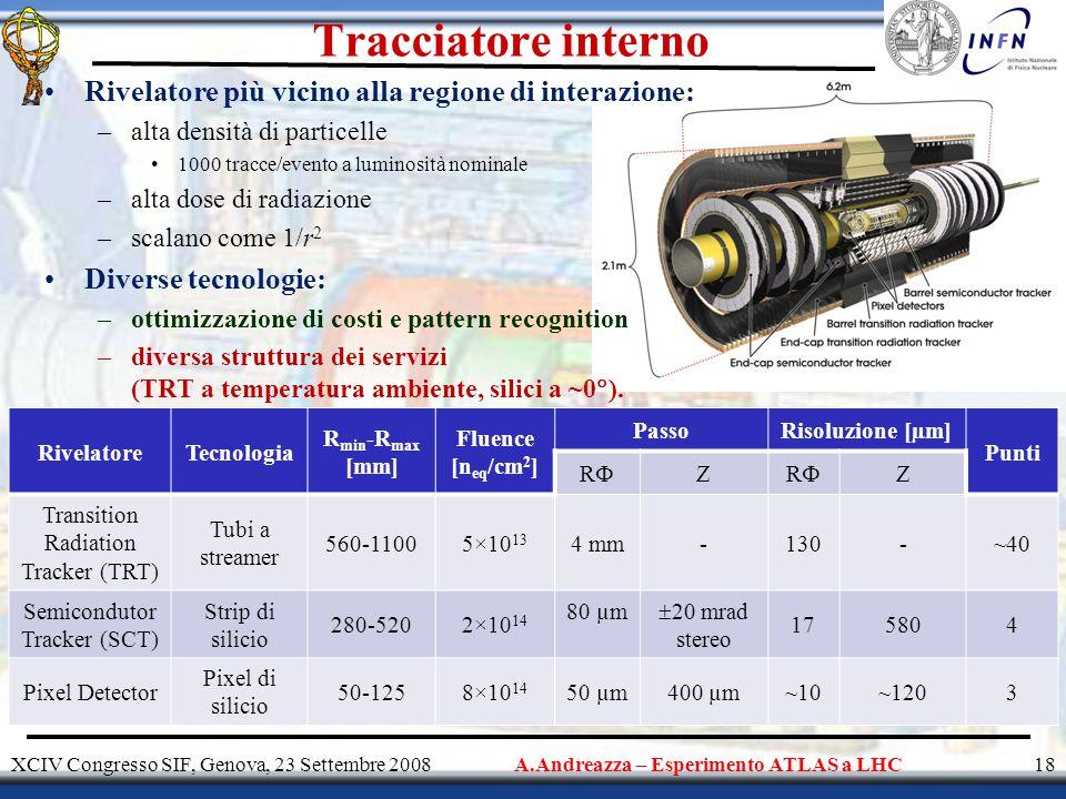 Tracciatore interno XCIV Congresso SIF, Genova, 23 Settembre 200818A.Andreazza – Esperimento ATLAS a LHC RivelatoreTecnologia R min -R max [mm] Fluence [n eq /cm 2 ] PassoRisoluzione [µm] Punti RR Z RR Z Transition Radiation Tracker (TRT) Tubi a streamer 560-11005×10 13 4 mm-130-~40 Semicondutor Tracker (SCT) Strip di silicio 280-5202×10 14 80 µm  20 mrad stereo 175804 Pixel Detector Pixel di silicio 50-1258×10 14 50 µm400 µm~10~1203 Rivelatore più vicino alla regione di interazione: –alta densità di particelle 1000 tracce/evento a luminosità nominale –alta dose di radiazione –scalano come 1/r 2 Diverse tecnologie: –ottimizzazione di costi e pattern recognition –diversa struttura dei servizi (TRT a temperatura ambiente, silici a ~0  ).