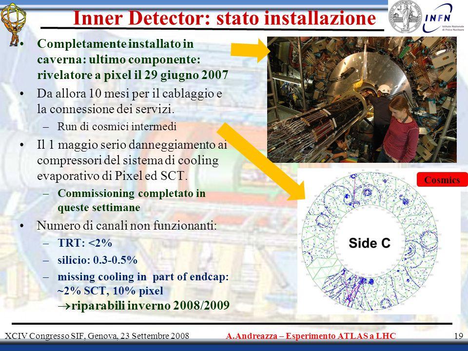 Inner Detector: stato installazione XCIV Congresso SIF, Genova, 23 Settembre 200819A.Andreazza – Esperimento ATLAS a LHC Completamente installato in caverna: ultimo componente: rivelatore a pixel il 29 giugno 2007 Da allora 10 mesi per il cablaggio e la connessione dei servizi.