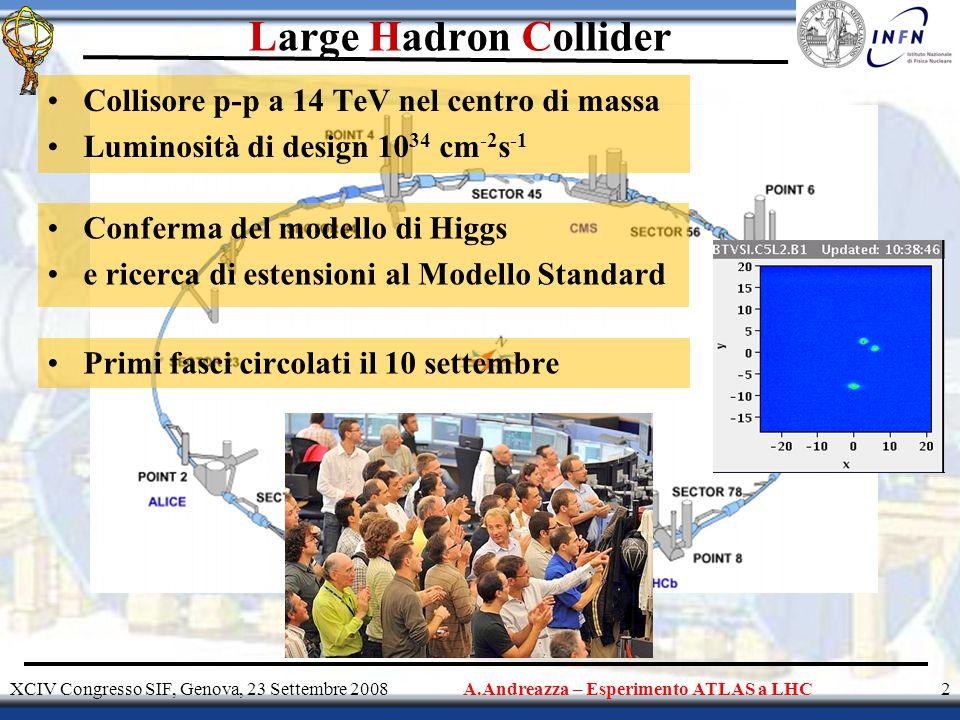Large Hadron Collider XCIV Congresso SIF, Genova, 23 Settembre 2008A.Andreazza – Esperimento ATLAS a LHC2 ATLAS Collisore p-p a 14 TeV nel centro di massa Luminosità di design 10 34 cm -2 s -1 Conferma del modello di Higgs e ricerca di estensioni al Modello Standard Primi fasci circolati il 10 settembre
