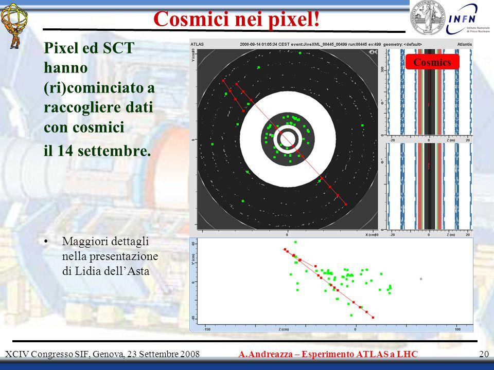 Cosmici nei pixel.