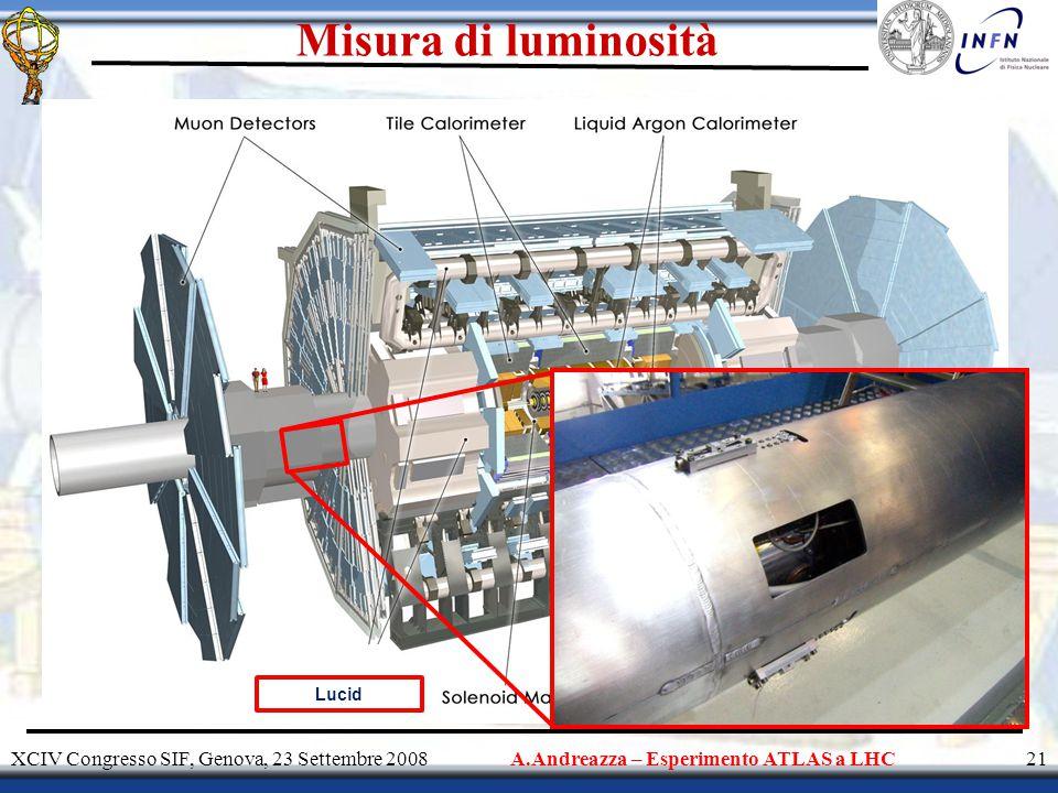 Misura di luminosità XCIV Congresso SIF, Genova, 23 Settembre 2008A.Andreazza – Esperimento ATLAS a LHC21 Lucid