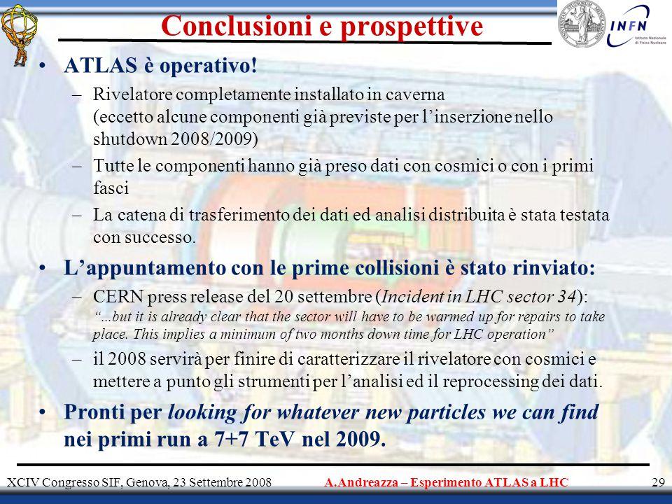 Conclusioni e prospettive ATLAS è operativo.