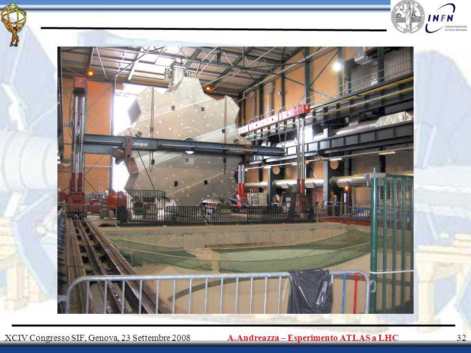 XCIV Congresso SIF, Genova, 23 Settembre 200832A.Andreazza – Esperimento ATLAS a LHC