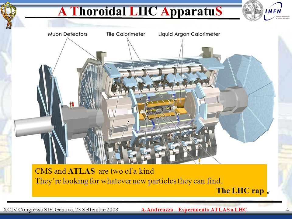 A Thoroidal LHC ApparatuS XCIV Congresso SIF, Genova, 23 Settembre 2008A.Andreazza – Esperimento ATLAS a LHC4 CMS and ATLAS are two of a kind They're
